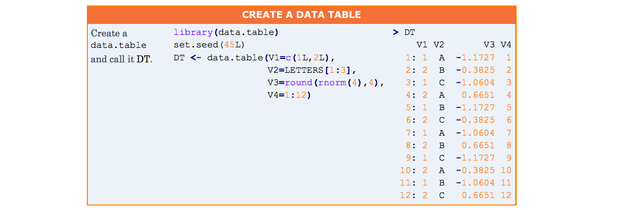 data.table feature image